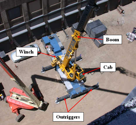 Parts of the Crane